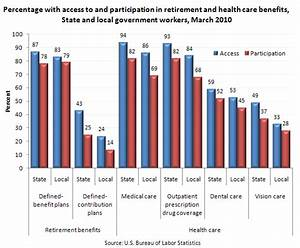 State and local government employee benefits, March 2010 ...
