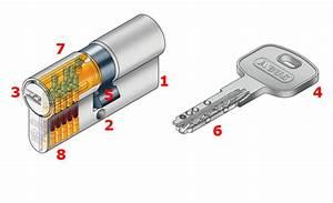 Zylinderschloss Knacken Werkzeug : wie funktioniert ein zylinderschloss ~ Orissabook.com Haus und Dekorationen