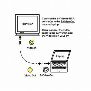 Vga Laptop To Tv Connector Wiring Diagram