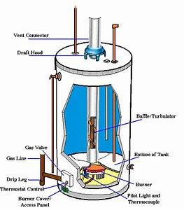 Hot Water Heater Hook
