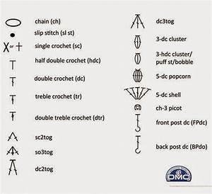 Reading Crochet Symbol Chart