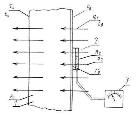 Гост 2538082 здания и сооружения. метод измерения плотности тепловых потоков проходящих через ограждающие конструкции