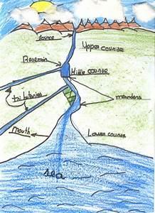 Parts Of A River By Rodrigo
