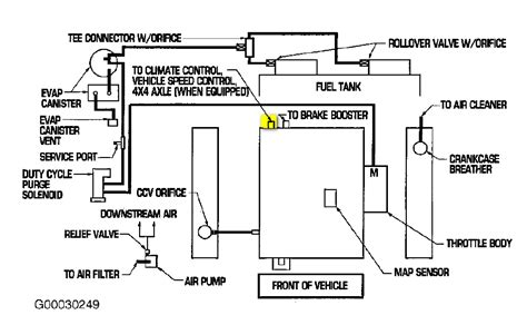 Need Vacuum Diagram For Dodge Ram With