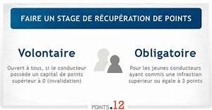 Recupération De Point : qui peut faire un stage de r cup ration de points points12 ~ Medecine-chirurgie-esthetiques.com Avis de Voitures