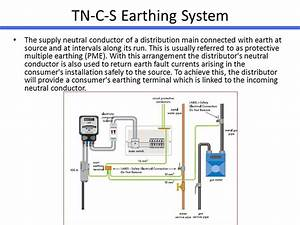Electrical Wiring Mechanical and Electrical Systems SKAA ...