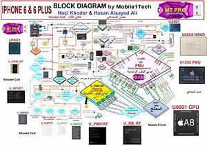 Iphone 6 U00266plus Block Diagram