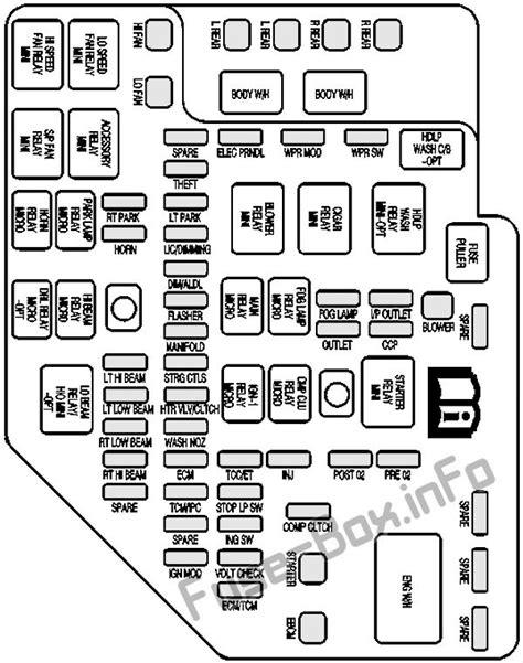 Fuse Box On Cadillac Ct 2003 by Fuse Box Diagram Gt Cadillac Cts 2003 2007