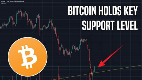 Read news and updates about strong hands and all related bitcoin & cryptocurrency news. Bitcoin Holds Critical Support And Altcoins Hold Strong ...