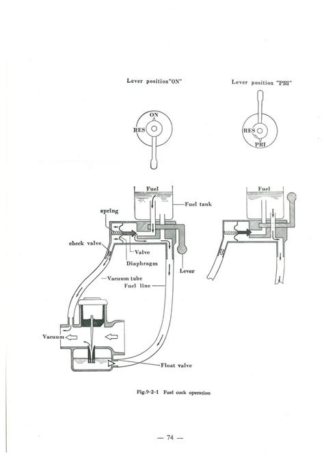 Suzuki Gt500 Wiring Diagram by T500 Mkii And Gt500a Service Manual