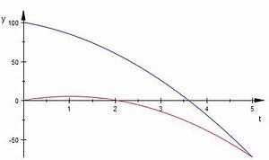 Freier Fall Berechnen : wurfbewegungen physik berechnen nanolounge ~ Themetempest.com Abrechnung