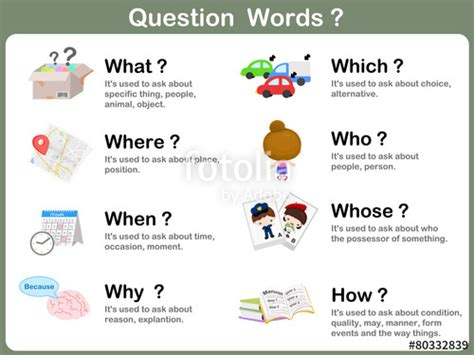 quot question word flashcards with picture for quot stock