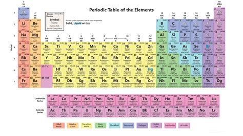 interactive periodic table of elements interactive periodic table of the elements science notes