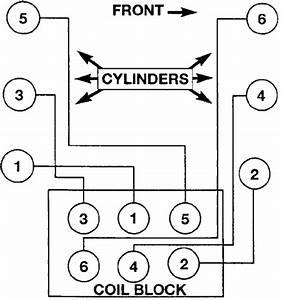 2004 Dodge Grand Caravan  I Need A Diagram  Firing Order
