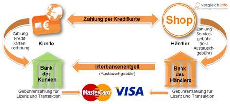 die zahlung mit kreditkarte fredericvincenteu
