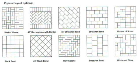 different types of brick patterns brickpatterns makhado paving