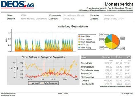 bafa liste wärmepumpen bafa liste energiemanagement software dynamische amortisationsrechnung formel