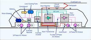 Yeni Nesil Asenkron Cer Motorlu Elektrikli Lokomotifler