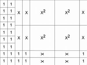 Solving equations using algebra tiles jigsaw puzzle 1 for Algebra tiles template
