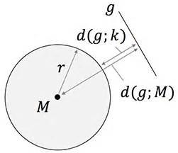 Alg Berechnen 2015 : kreise und kugeln analytische geometrie studyhelp ~ Themetempest.com Abrechnung