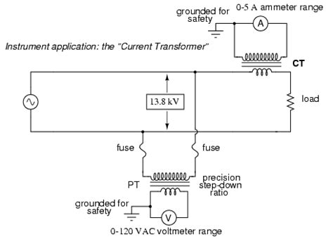special transformers and applications transformers electronics textbook