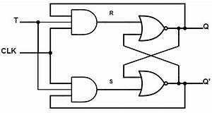 Designing Logic Circuits With Vhdl  U00b7 Sweetcode Io