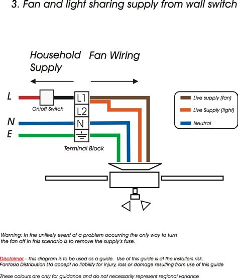 Fantasia Fans Ceiling Wiring Information