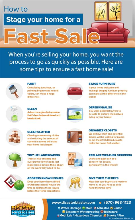 stage  home   fast sale infographic