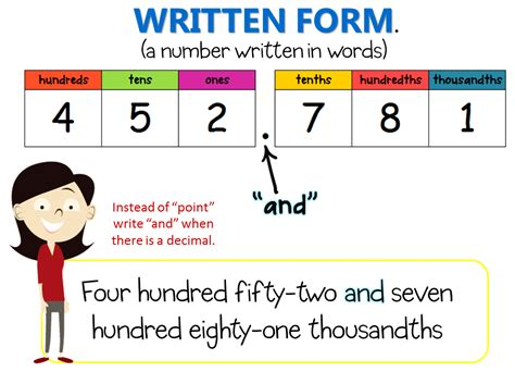 9 in decimal form bloggerific ben ten form not