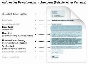 Auto Ohne Bank Finanzieren : aufbau bewerbungsanschreiben reihenfolge inhalt tipps ~ Jslefanu.com Haus und Dekorationen