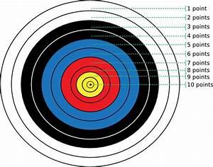 Archery Target Points Clip Art at Clker.com - vector clip ...