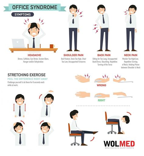 neck exercises at your desk office charts work injuries