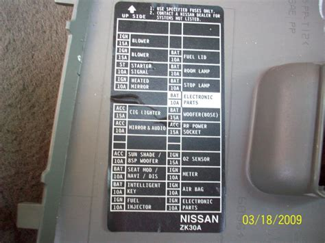 2010 Nissan Maxima Fuse Box Location by 04 08 How To Find Your Interior Fuse Box Fuse Names