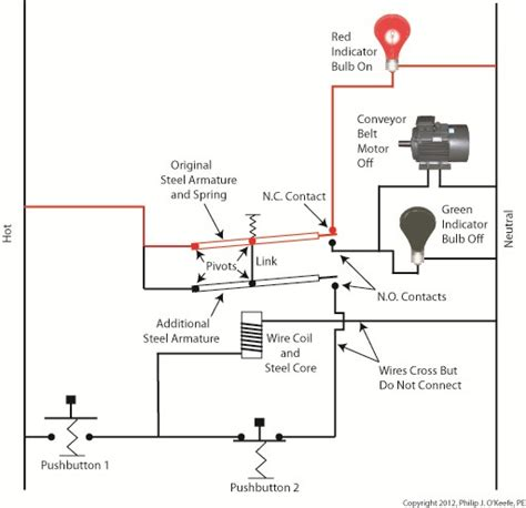 stop pushbutton engineering expert witness blog