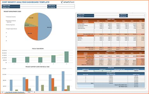 2 how to make a cost analysis spreadsheet excel