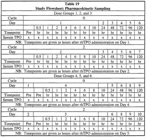 multi dose vial  day expiration calculator printable