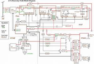 Can Bus System Schematic  Can  Free Engine Image For User