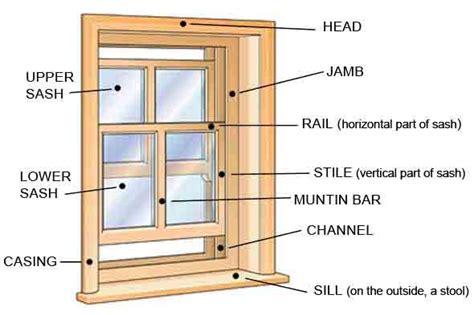 window leaking  wall  edge  sill windows  doors diy chatroom home improvement forum