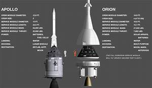 Orion Spacecraft LIVE UPDATE: Mars Ship Launch Postponed ...