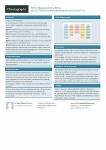 Affinity Diagrams Cheat Sheet By Davidpol