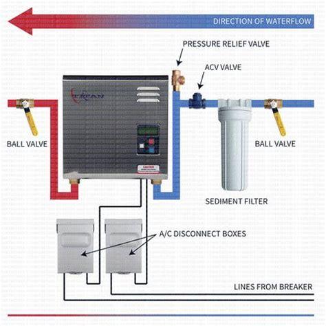 titan n180 whole house tankless water heater 18kw tank