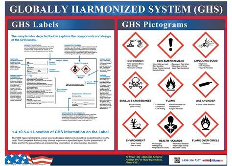 ghs label  pictogram poster oshaless