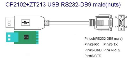 aliexpress buy 15cm usb rs232 to db9 serial adapter cable from reliable rs232 code
