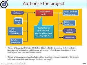 prince2 project board terms of reference template With prince2 terms of reference template