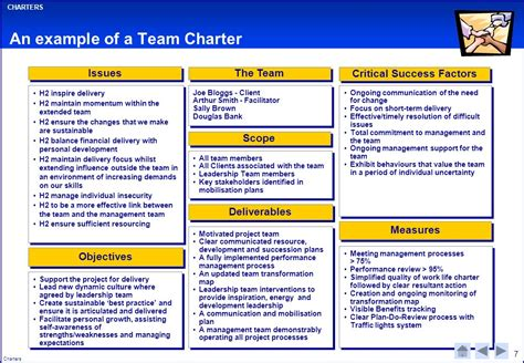 team charter template team charters tools techniques ppt