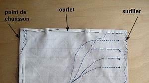 Apprendre à Coudre à La Main : coupe couture etape 1 coudre la main ~ Melissatoandfro.com Idées de Décoration