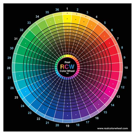 spinning color wheel real color wheel spinning