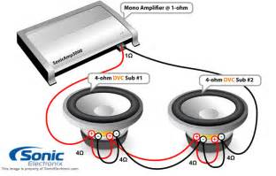 similiar 2 ohm dvc subwoofer wiring diagram keywords diagram as well 2 ohm dual voice coil wiring likewise 2 4 ohm dvc subs