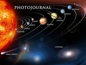 Mrs  Carter U0026 39 S Calling  Planets Via Hubble Telescope