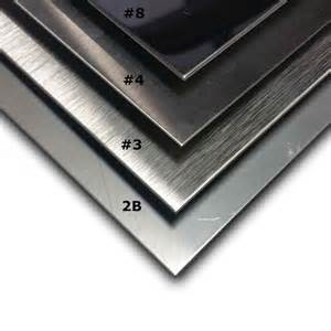 Stainless Steel Sheet Finishes